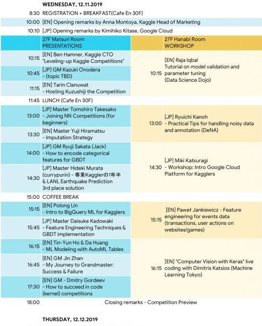 Kaggle Days Tokyo 2019 Agenda
